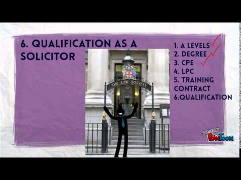 Training of Solicitors and Legal Execs AS/GCSE Law