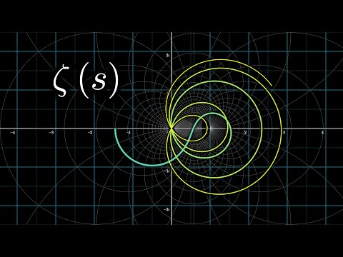 Visualizing the Riemann hypothesis and analytic continuation