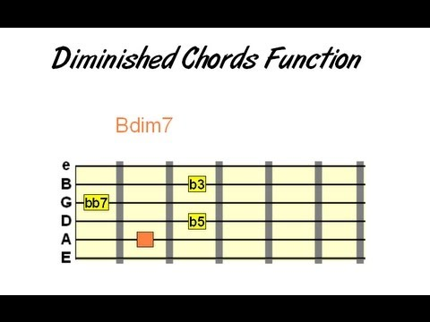 How & When to Use Diminished Chords on Guitar