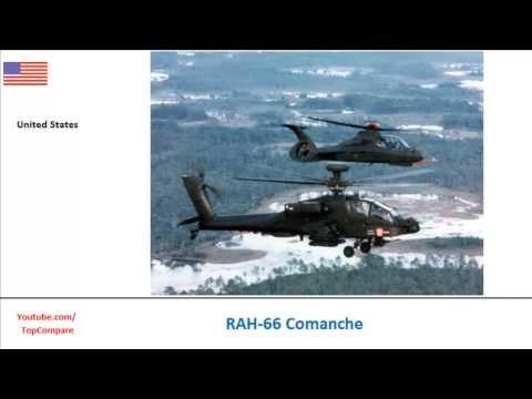 Denel Rooivalk versus RAH-66 Comanche,...