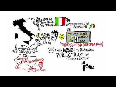 Democrazia, Responsabilità, Trasparenza tra lotta alla Corruzione e nuovi Controlli. Intervista a Domenico Carolei ricercatore all'Università di Aberdeen Scozia