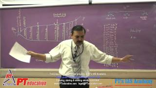 Universe And The Solar System - PT's IAS Academy - Sample Lecture 2
