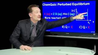 Perturbed Equilibrium  (Quiz)