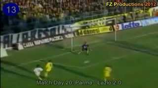 Faustino Asprillas 26 Treffer für Parma