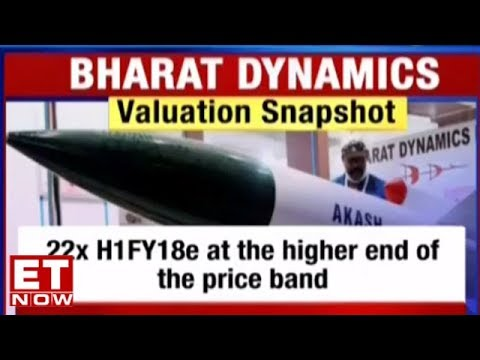 Bharat Dynamics At The Higher End Of The Price Band