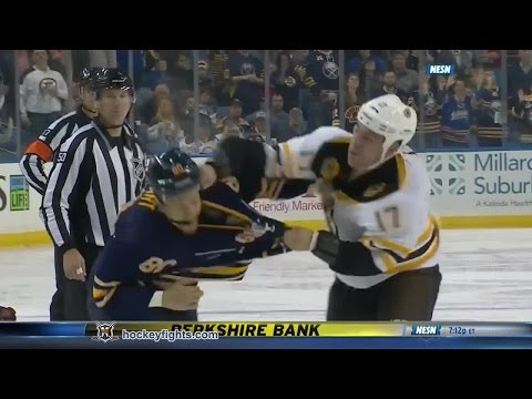 Milan - Milan Lucic vs Chris Stewart from the Boston Bruins at Buffalo Sabres game on Oct 30, 2014. via http://www.hockeyfights.com.
