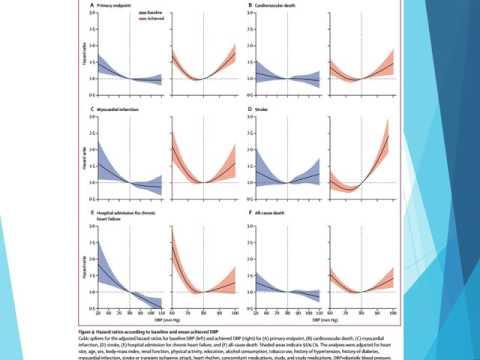 Resultados del Estudio ONTARGET y TRANSCEND. Dr. Gerardo Albarracín. Residencia Cardiología Hospital C. Argerich. Buenos Aires