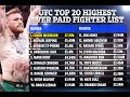 Top 25 Highest Paid UFC Fighters 2020