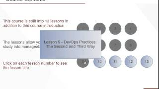 DevOps Sample Lesson