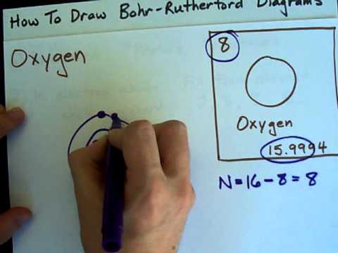 How to Draw Bohr-Rutherford Diagrams - Oxygen