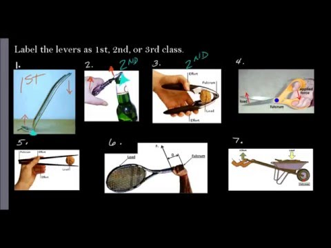 Lever Classes Review with Practice Examples