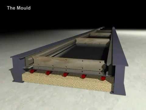 Kết cấu bê tông cốt thép ứng suất trước