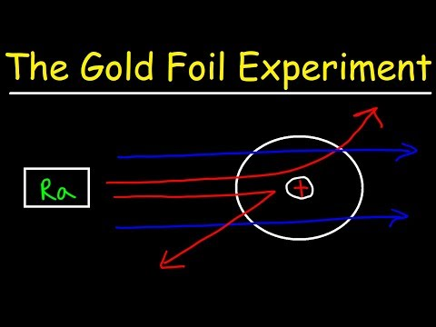 Rutherford's Gold Foil Experiment - Quick And Simple!