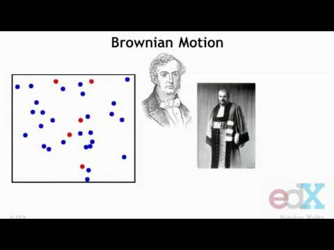 step3 1 Introduction to Brownian motion and Random walks