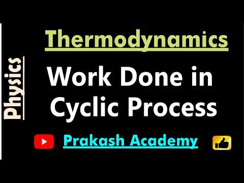 Thermodynamik Berechnung der Arbeit