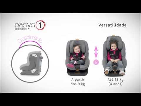 Chicco Oasys 1 Isofix Kindersitz Testsieger 9 18 kg - Gruppe 1