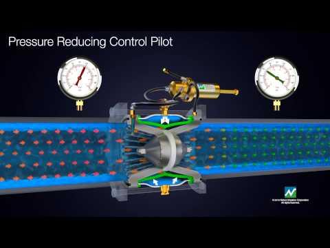 Irrigation Control Valves | Nelson Irrigation
