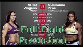 Nonton UFC 200: CAT ZINGANO VS JULIANNA PENA PREDICTION FULL FIGHT PREVIEW Film Subtitle Indonesia Streaming Movie Download