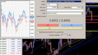 Forex News Trading Training - How News Affects Market Both Short And Long Term - AU CPI