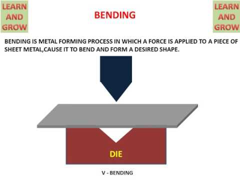 Bending And Its Types (Sheet Metal Operation) हिन्दी