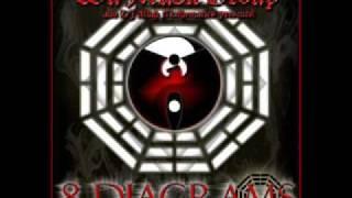 Wu-Tang Clan - Strawberries and cream (remix)