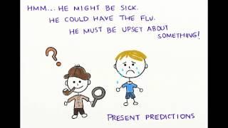 Modals Predictions, Present and Past predictions