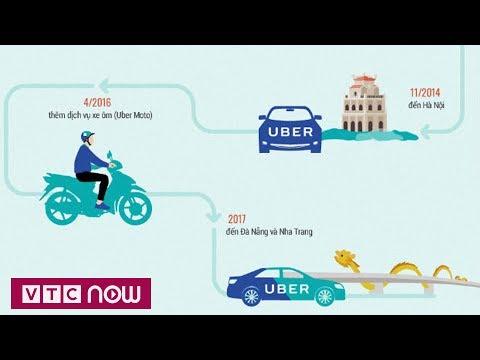 Hành trình của Uber tại Việt Nam | VTC1 - Thời lượng: 114 giây.