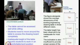 Mod-09 Lec-37 Furniture Support