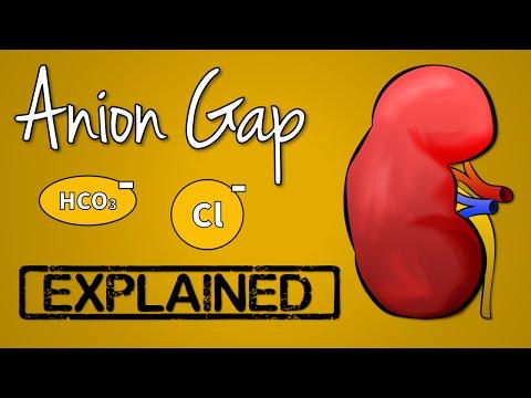 Anion Gap EXPLAINED (видео)