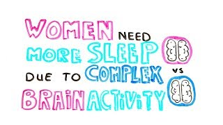 Nonton Male vs Female Brain: Women Need More Sleep Due To Complex Brain Activity | Science of Behavior Film Subtitle Indonesia Streaming Movie Download