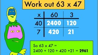 The Number Crunchers explain how to use the grid method for multiplication.