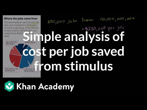 "a usability analysis of the khan academy website Usability analysis a website can be a fantastic tool for then contact us to get a custom ""usability review"" or your website be khan academy logistics."