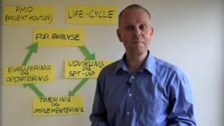 Det strategiske PMO, episode #10: PMO-ets Life Cycle udvikling, hvor langt er du?