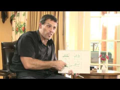 Tony Robbins, Frank kern & John Reese on Achieving Success!