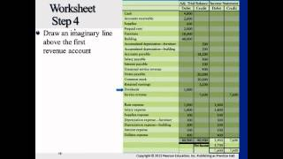 Financial Accounting: Adjusting Entries&The Accounting Cycle