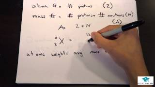 Intro To The Periodic Table - MCAT Lec