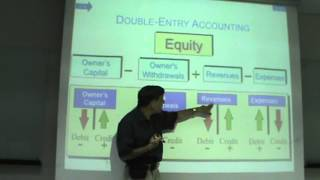 Principles Of Accounting - Lecture 06