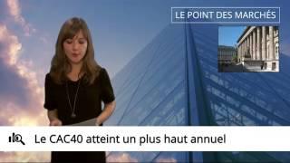 CAC40 Index - Point hebdo : le CAC40 s'envole de plus de 5%