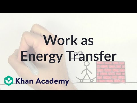 Work As The Transfer Of Energy Video Khan Academy