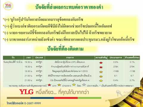 YLG NightUpdate 18-06-15