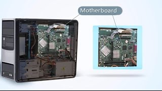 E-Learning Video Internal PC Components
