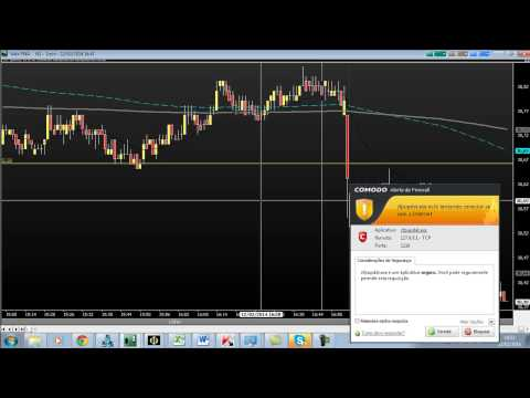 Curso de day trade ao vivo nova técnica de day trade lucra vendido 13-02-14 (видео)