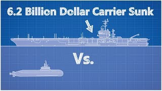 Video How a Single Swedish Submarine Defeated the US Navy MP3, 3GP, MP4, WEBM, AVI, FLV Desember 2018