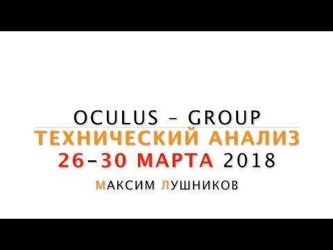 Технический анализ рынка Форекс на неделю: 26.03.18-30.03.18 от Максима Лушникова   ОСULUS - Grоuр - DomaVideo.Ru