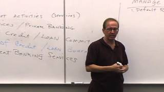 Money And Banking: Lecture 31 - The Business Of Banking 7