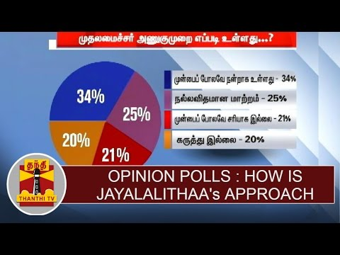 Local-Body-Elections-Opinion-Poll--How-is-Jayalalithaas-approach--Thanthi-TV