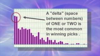 http://use4,com/tour.html explains the software, or more details on the Delta Lotto System at http://use4.com/lotto.html Basically, most people don't choose ...