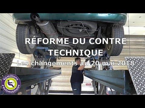 La réforme du contrôle technique par 40 Millions d'Automobilistes