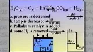 Fundamentals of Chemistry: Unit 5 - Lecture 4