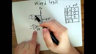 Video ECE270 Module 1 Slecture 1.3: Wired Logic Equivalence MP3, 3GP, MP4, WEBM, AVI, FLV Juni 2018